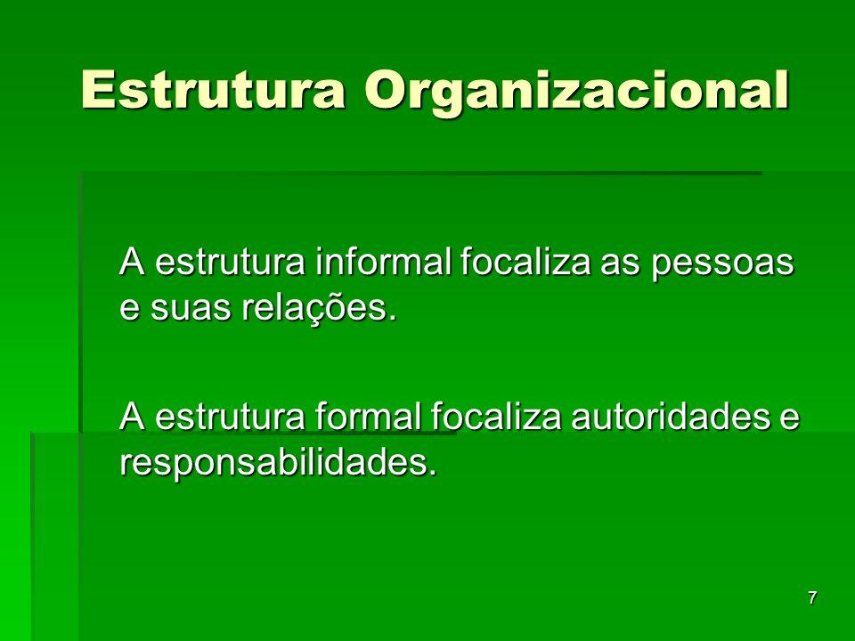 7 Estrutura Organizacional A estrutura informal focaliza as pessoas e suas relações. A estrutura formal focaliza autoridades e responsabilidades.