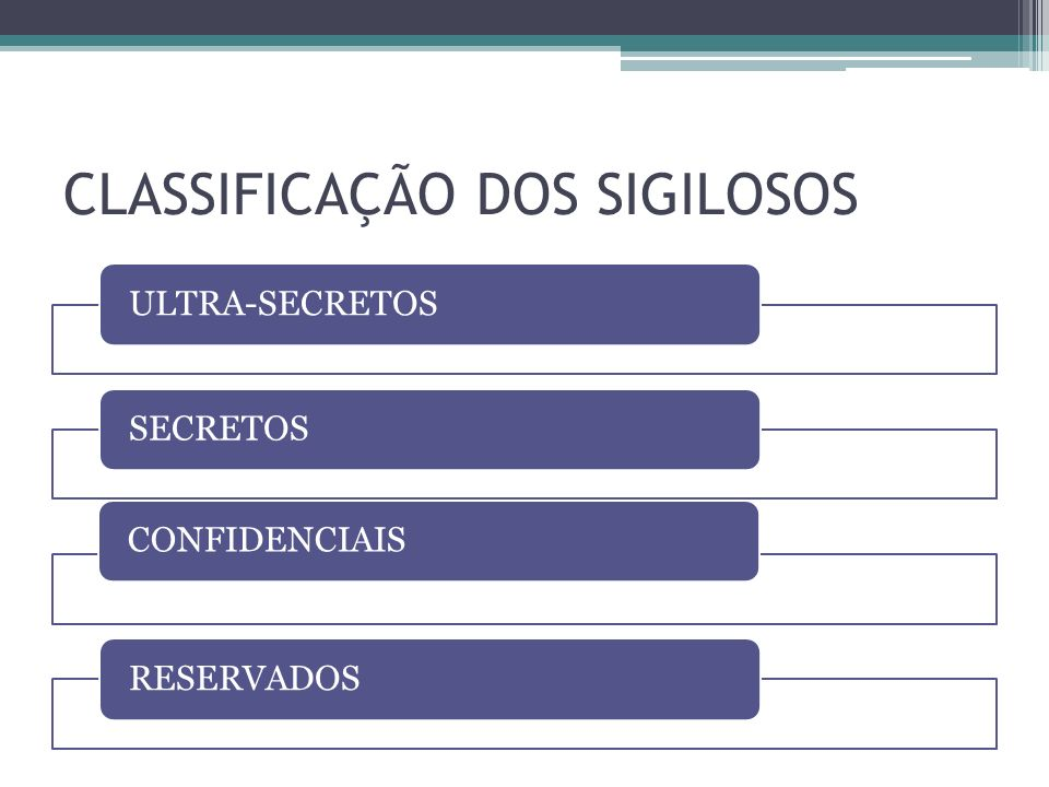 CLASSIFICAÇÃO DOS SIGILOSOS ULTRA-SECRETOSSECRETOSCONFIDENCIAISRESERVADOS
