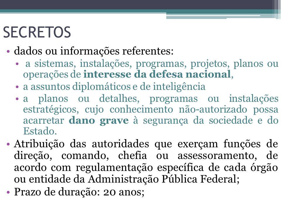 SECRETOS dados ou informações referentes: a sistemas, instalações, programas, projetos, planos ou operações de interesse da defesa nacional, a assunto