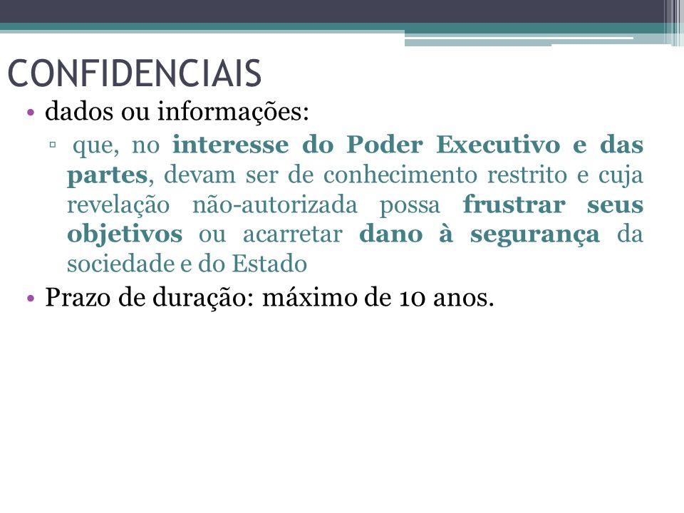 CONFIDENCIAIS dados ou informações: que, no interesse do Poder Executivo e das partes, devam ser de conhecimento restrito e cuja revelação não-autoriz