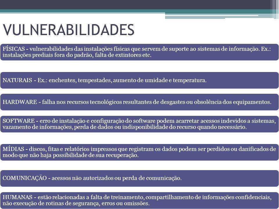 VULNERABILIDADES FÍSICAS - vulnerabilidades das instalações físicas que servem de suporte ao sistemas de informação. Ex.: instalações prediais fora do
