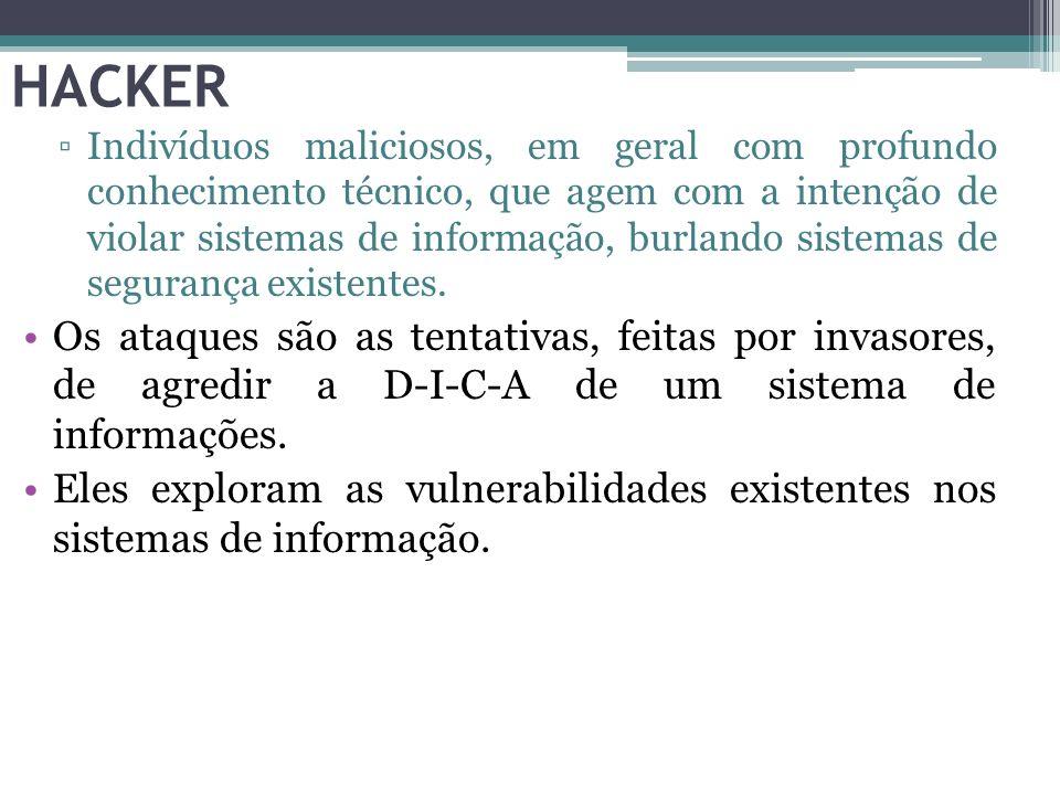 HACKER Indivíduos maliciosos, em geral com profundo conhecimento técnico, que agem com a intenção de violar sistemas de informação, burlando sistemas