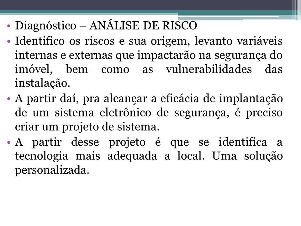 Diagnóstico – ANÁLISE DE RISCO Identifico os riscos e sua origem, levanto variáveis internas e externas que impactarão na segurança do imóvel, bem com