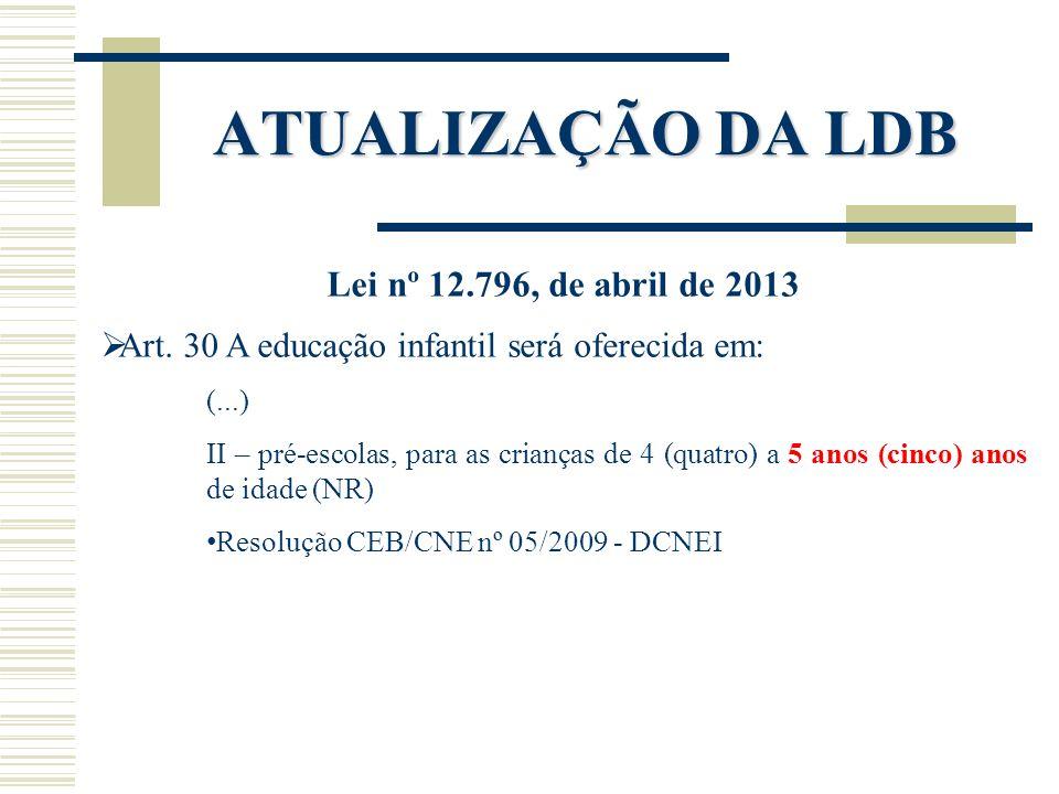 ATUALIZAÇÃO DA LDB Lei nº 12.796, de abril de 2013 Art. 30 A educação infantil será oferecida em: (...) II – pré-escolas, para as crianças de 4 (quatr