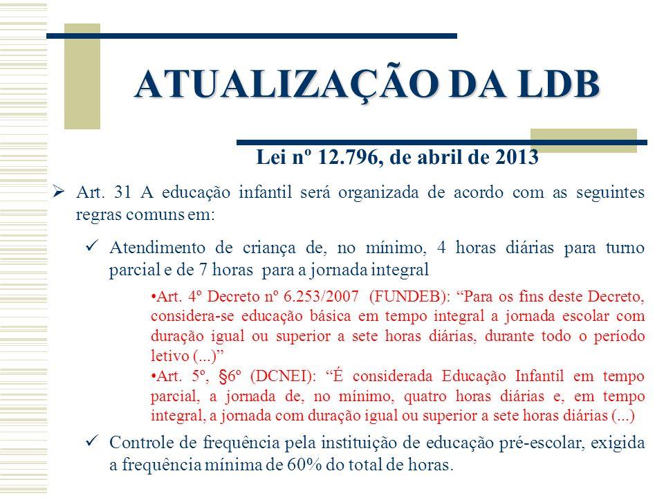 ATUALIZAÇÃO DA LDB Lei nº 12.796, de abril de 2013 Art. 31 A educação infantil será organizada de acordo com as seguintes regras comuns em: Atendiment