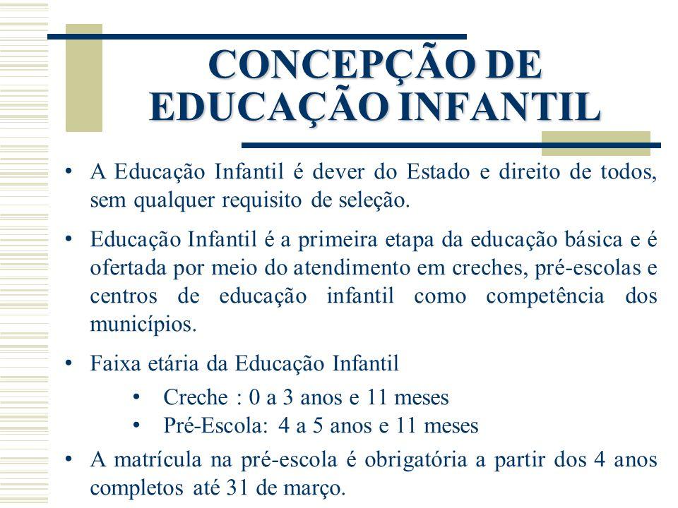 CONCEPÇÃO DE EDUCAÇÃO INFANTIL A Educação Infantil é dever do Estado e direito de todos, sem qualquer requisito de seleção. Educação Infantil é a prim