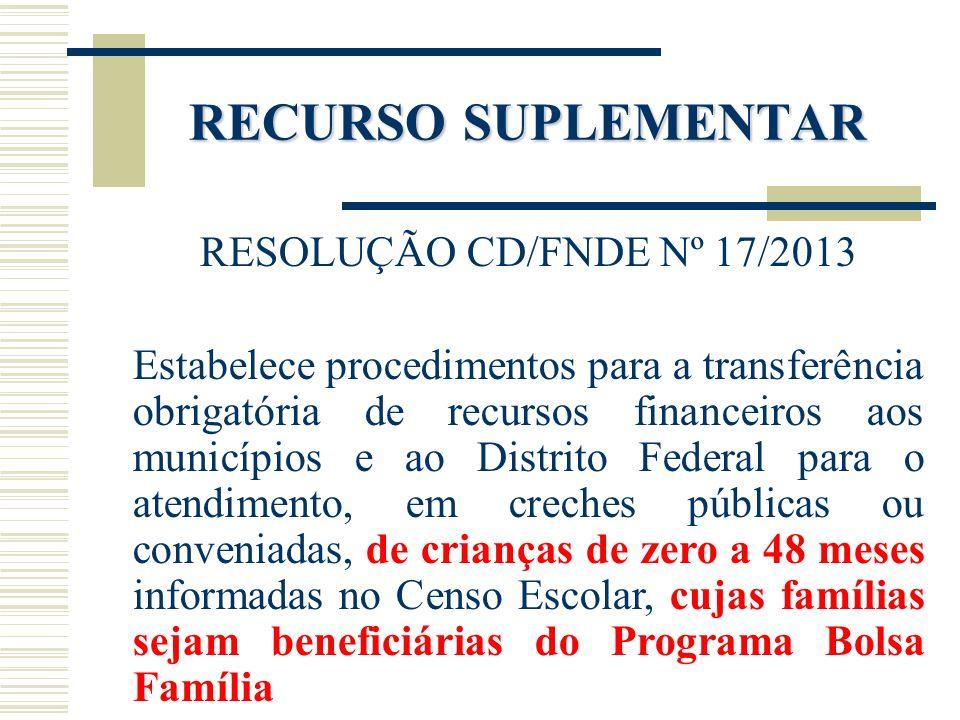 RECURSO SUPLEMENTAR RESOLUÇÃO CD/FNDE Nº 17/2013 Estabelece procedimentos para a transferência obrigatória de recursos financeiros aos municípios e ao