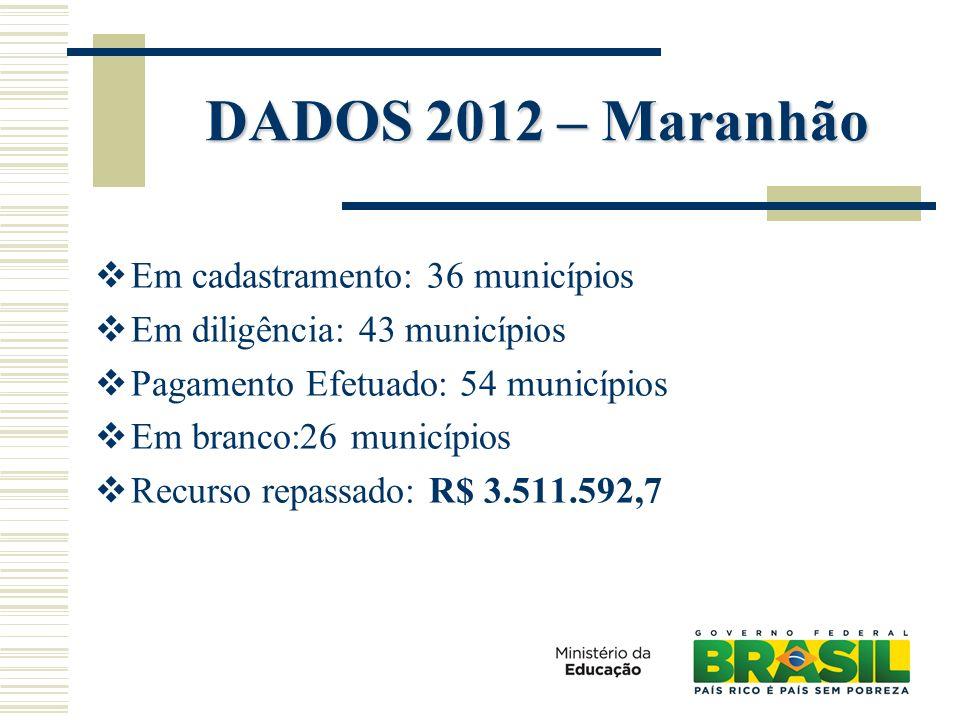 DADOS 2012 – Maranhão Em cadastramento: 36 municípios Em diligência: 43 municípios Pagamento Efetuado: 54 municípios Em branco:26 municípios Recurso r