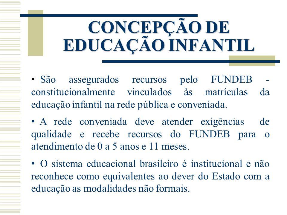 São assegurados recursos pelo FUNDEB - constitucionalmente vinculados às matrículas da educação infantil na rede pública e conveniada. A rede convenia