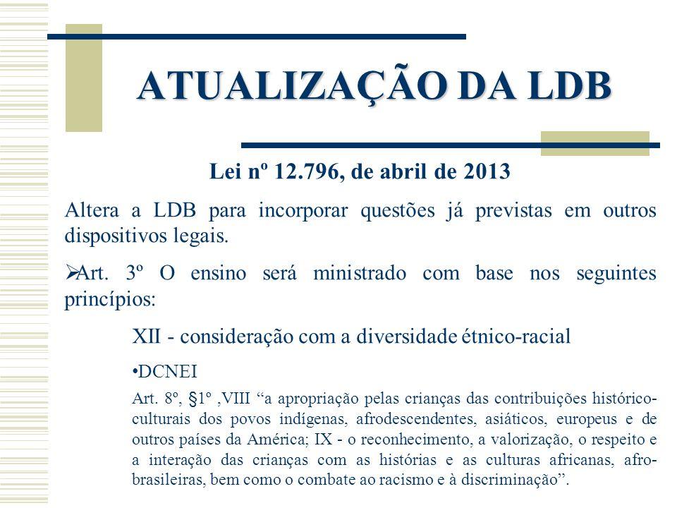 ATUALIZAÇÃO DA LDB Lei nº 12.796, de abril de 2013 Altera a LDB para incorporar questões já previstas em outros dispositivos legais. Art. 3º O ensino