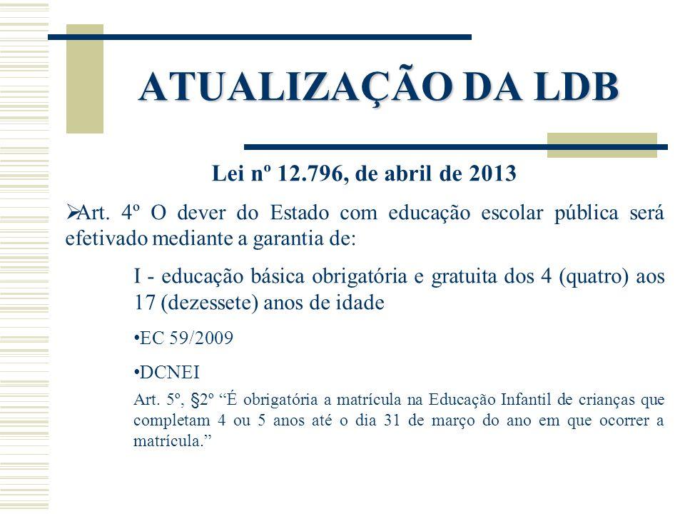 ATUALIZAÇÃO DA LDB Lei nº 12.796, de abril de 2013 Art. 4º O dever do Estado com educação escolar pública será efetivado mediante a garantia de: I - e