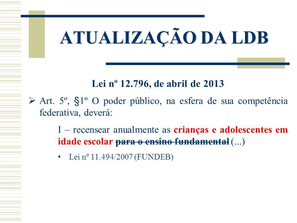 ATUALIZAÇÃO DA LDB Lei nº 12.796, de abril de 2013 Art. 5º, §1º O poder público, na esfera de sua competência federativa, deverá: I – recensear anualm