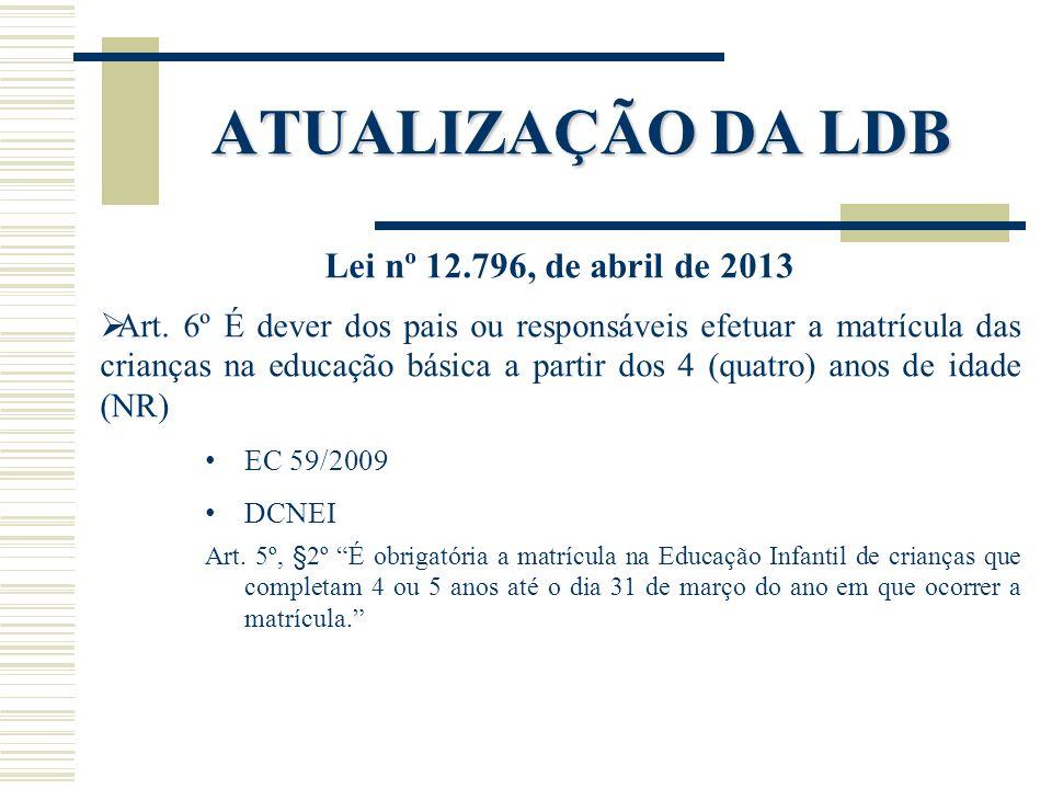 ATUALIZAÇÃO DA LDB Lei nº 12.796, de abril de 2013 Art. 6º É dever dos pais ou responsáveis efetuar a matrícula das crianças na educação básica a part