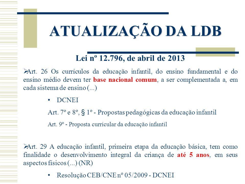 ATUALIZAÇÃO DA LDB Lei nº 12.796, de abril de 2013 Art. 26 Os currículos da educação infantil, do ensino fundamental e do ensino médio devem ter base