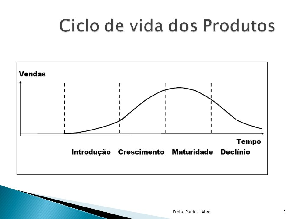 Intangibilidade; Heterogeneidade (variabilidade); Perecibilidade; Simultaneidade da produção com o consumo.