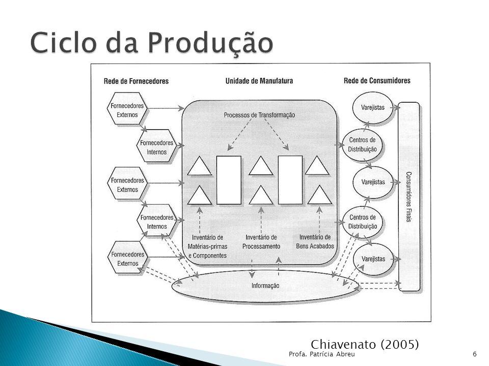 6 Chiavenato (2005)