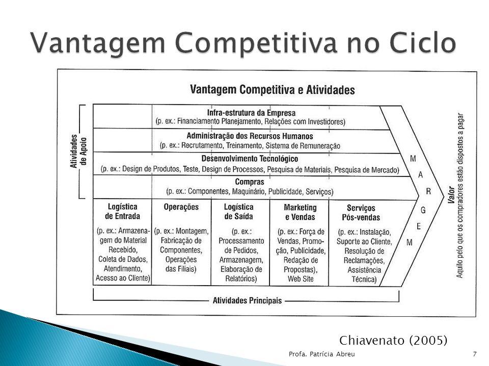 Profa. Patrícia Abreu7 Chiavenato (2005)