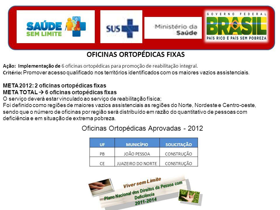 OFICINAS ORTOPÉDICAS FIXAS Ação: Implementação de 6 oficinas ortopédicas para promoção de reabilitação integral.