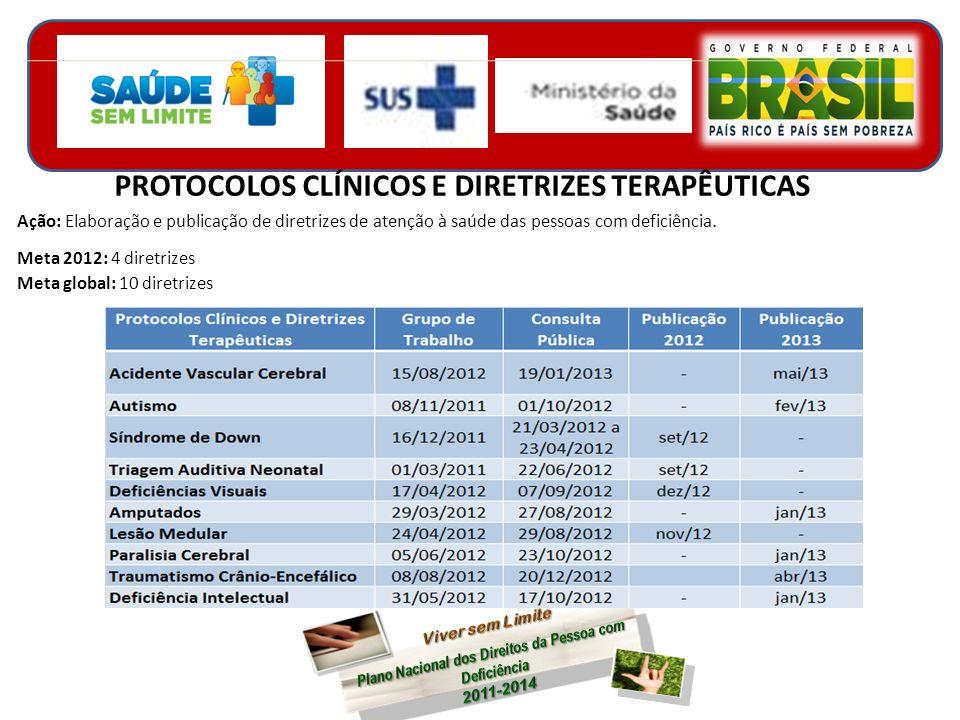 PROTOCOLOS CLÍNICOS E DIRETRIZES TERAPÊUTICAS Ação: Elaboração e publicação de diretrizes de atenção à saúde das pessoas com deficiência.