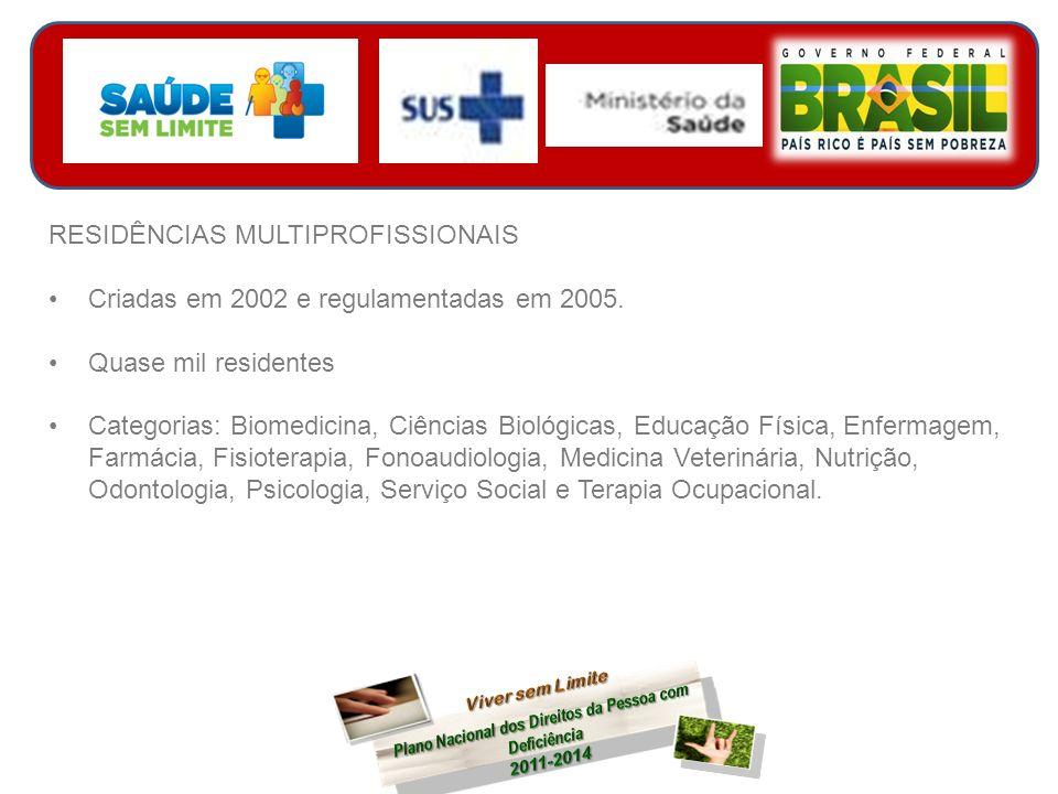 RESIDÊNCIAS MULTIPROFISSIONAIS Criadas em 2002 e regulamentadas em 2005.