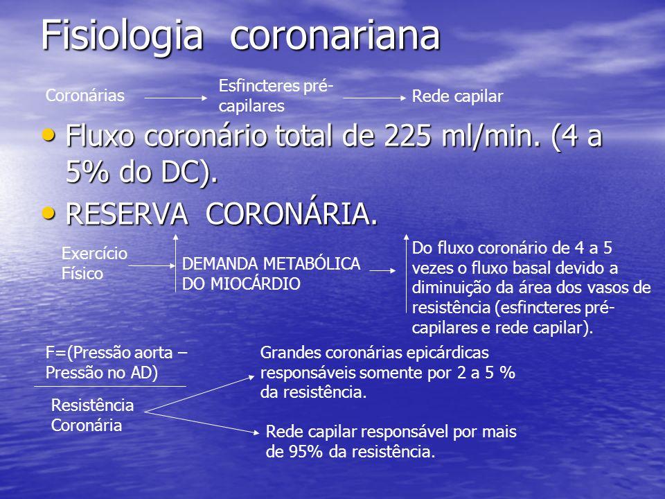 Fisiologia coronariana Fluxo coronário total de 225 ml/min. (4 a 5% do DC). Fluxo coronário total de 225 ml/min. (4 a 5% do DC). RESERVA CORONÁRIA. RE