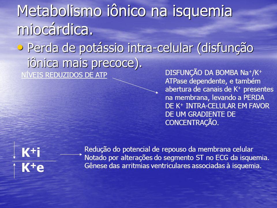 Metabolismo iônico na isquemia miocárdica. Perda de potássio intra-celular (disfunção iônica mais precoce). Perda de potássio intra-celular (disfunção