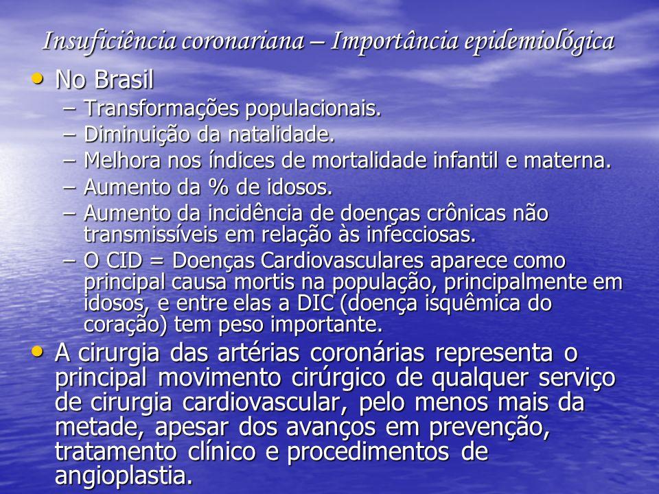 Insuficiência coronariana – Importância epidemiológica No Brasil No Brasil –Transformações populacionais. –Diminuição da natalidade. –Melhora nos índi