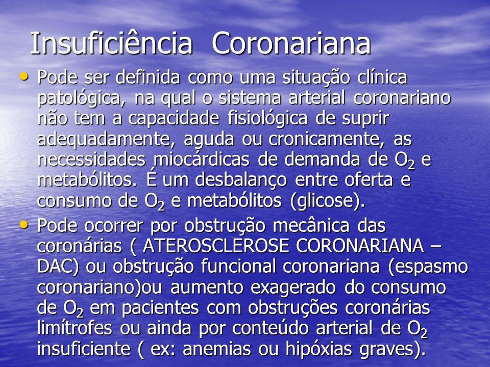 Fisiologia coronariana Fluxo coronário total de 225 ml/min.
