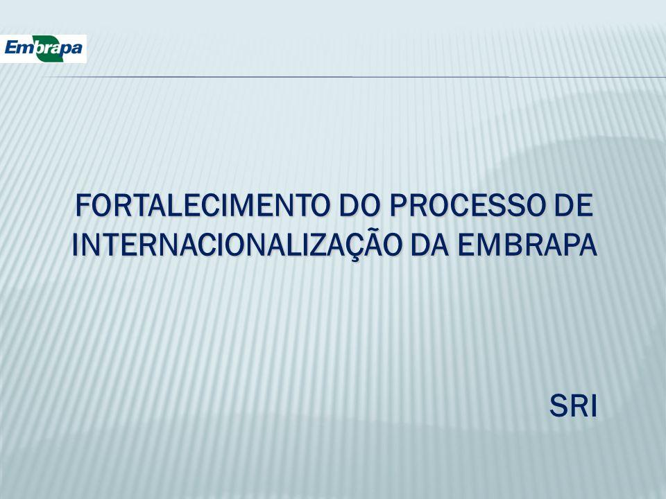 FORTALECIMENTO DO PROCESSO DE INTERNACIONALIZAÇÃO DA EMBRAPA SRI