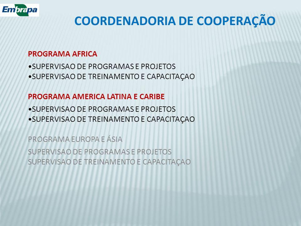COORDENADORIA DE COOPERAÇÃO PROGRAMA AFRICA SUPERVISAO DE PROGRAMAS E PROJETOS SUPERVISAO DE TREINAMENTO E CAPACITAÇAO PROGRAMA AMERICA LATINA E CARIB
