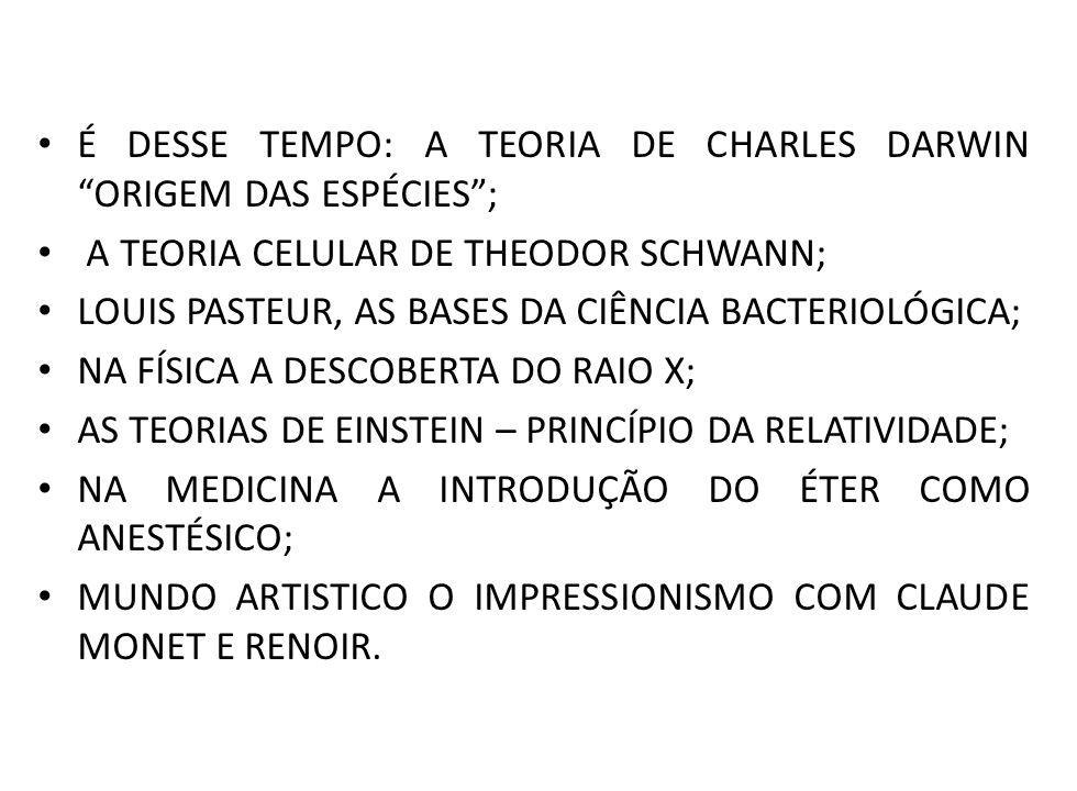 É DESSE TEMPO: A TEORIA DE CHARLES DARWIN ORIGEM DAS ESPÉCIES; A TEORIA CELULAR DE THEODOR SCHWANN; LOUIS PASTEUR, AS BASES DA CIÊNCIA BACTERIOLÓGICA;