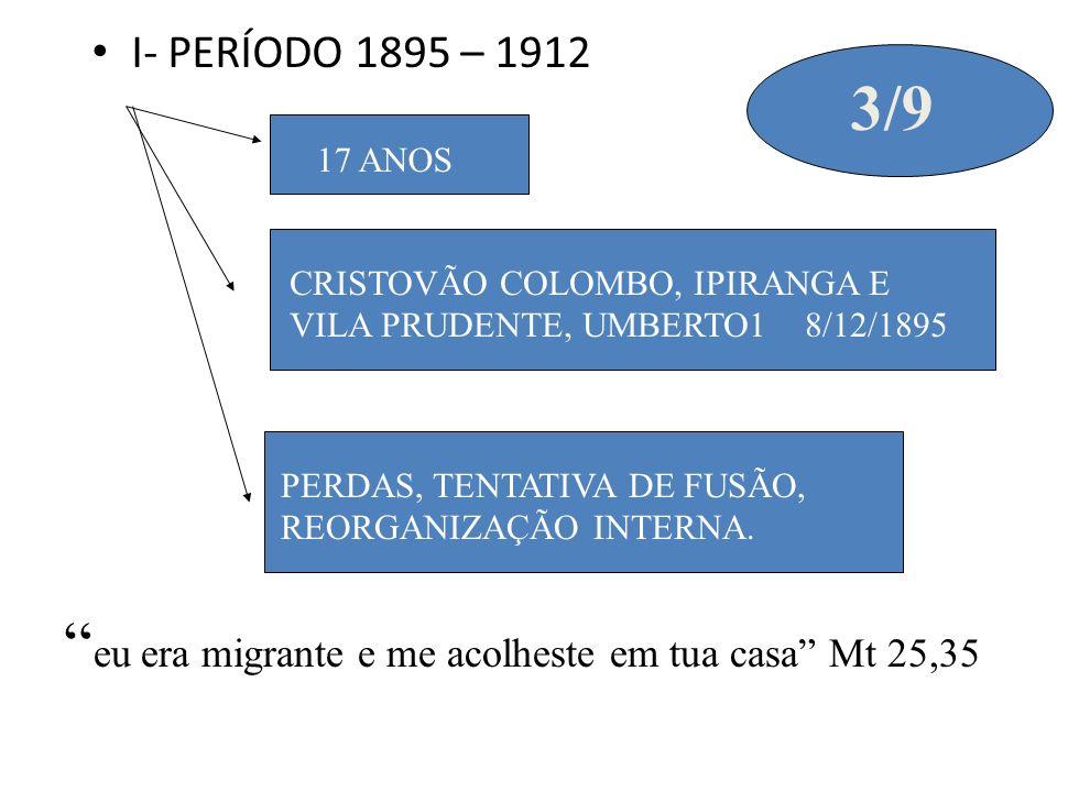 I- PERÍODO 1895 – 1912 17 ANOS CRISTOVÃO COLOMBO, IPIRANGA E VILA PRUDENTE, UMBERTO1 8/12/1895 PERDAS, TENTATIVA DE FUSÃO, REORGANIZAÇÃO INTERNA. 3/9
