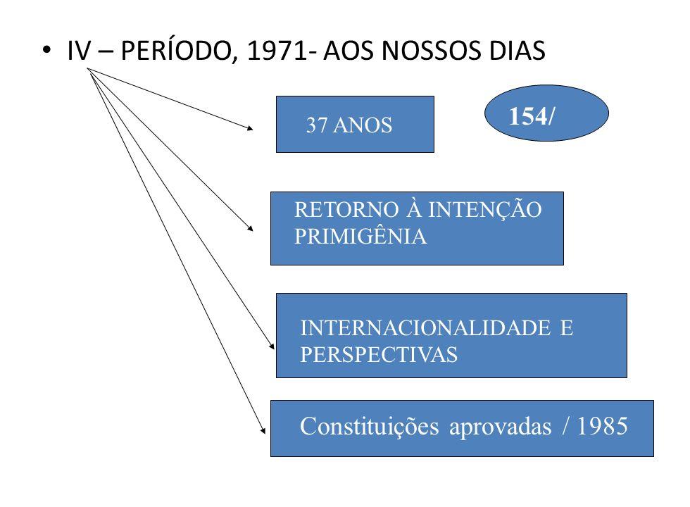 IV – PERÍODO, 1971- AOS NOSSOS DIAS 37 ANOS RETORNO À INTENÇÃO PRIMIGÊNIA INTERNACIONALIDADE E PERSPECTIVAS Constituições aprovadas / 1985 154/