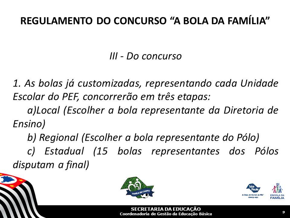 SECRETARIA DA EDUCAÇÃO Coordenadoria de Gestão da Educação Básica III - Do concurso 1.