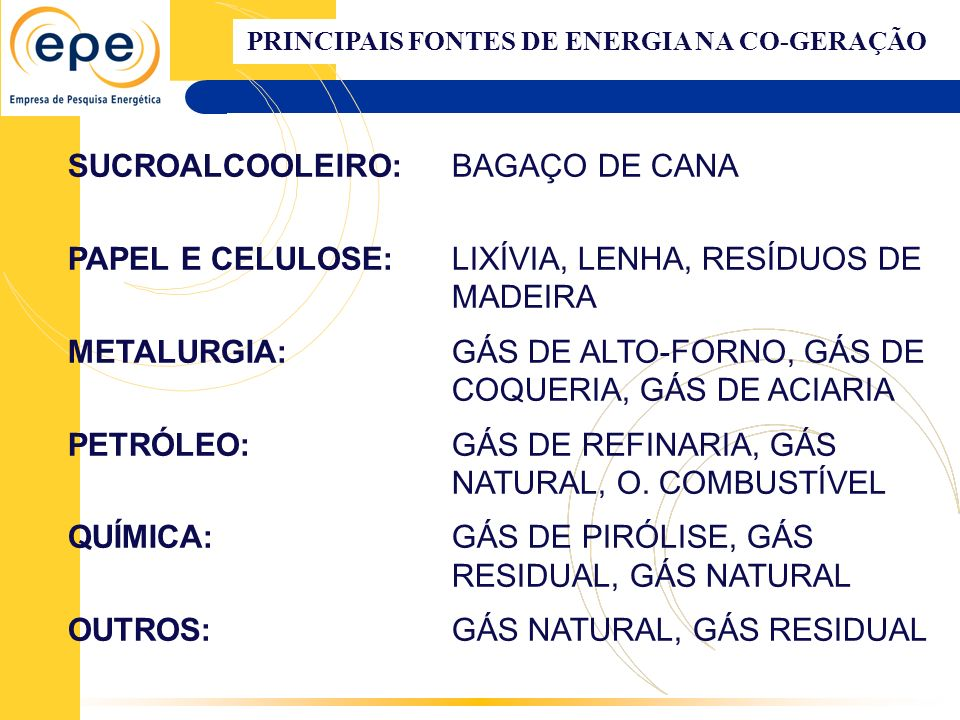 PRINCIPAIS FONTES DE ENERGIA NA CO-GERAÇÃO SUCROALCOOLEIRO:BAGAÇO DE CANA PAPEL E CELULOSE:LIXÍVIA, LENHA, RESÍDUOS DE MADEIRA METALURGIA:GÁS DE ALTO-