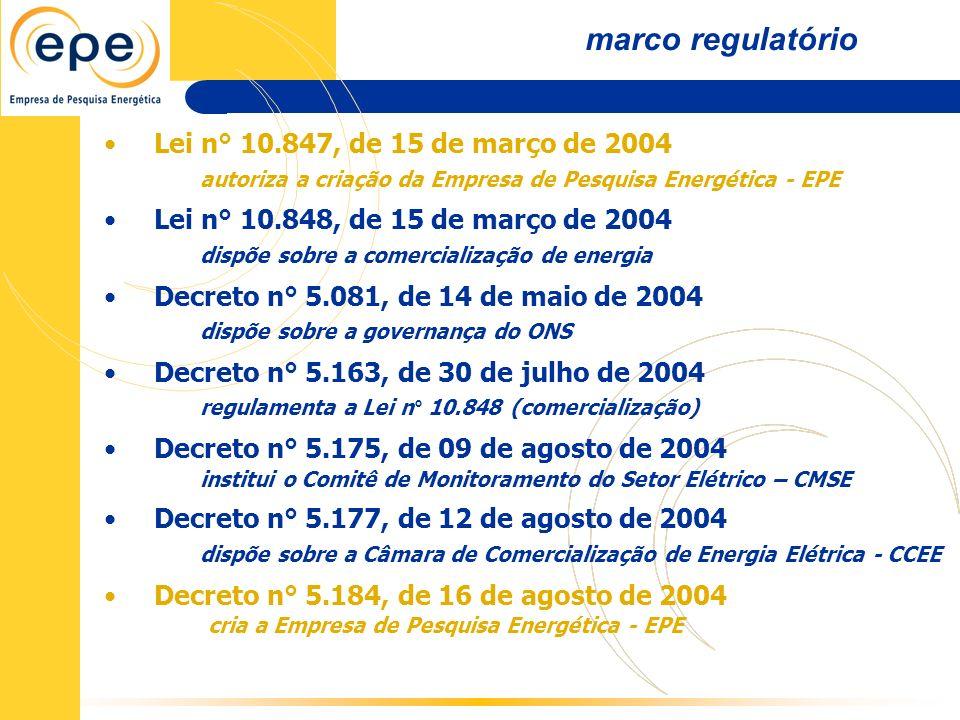 Empresa de Pesquisa Energética – EPE execução dos estudos de planejamento energético Conselho Nacional de Política Energética – CNPE formulação da política energética em articulação com as demais políticas públicas Ministério de Minas e Energia - MME implementação da política energética formulação de políticas para o setor elétrico exercício do Poder Concedente Comitê de Monitoramento do Setor Elétrico – CMSE monitoramento das condições de atendimento (5 anos) (coordenação do MME, com participação da EPE e de outras instituições) principais agentes e funções no planejamento