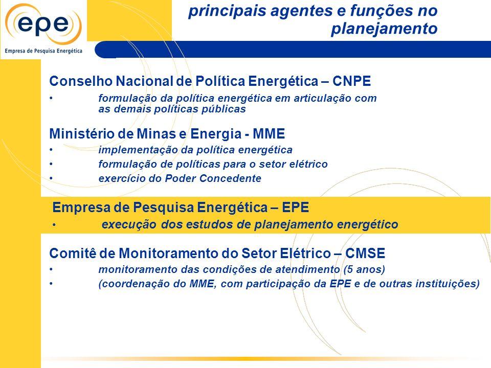 Empresa de Pesquisa Energética – EPE execução dos estudos de planejamento energético Conselho Nacional de Política Energética – CNPE formulação da pol