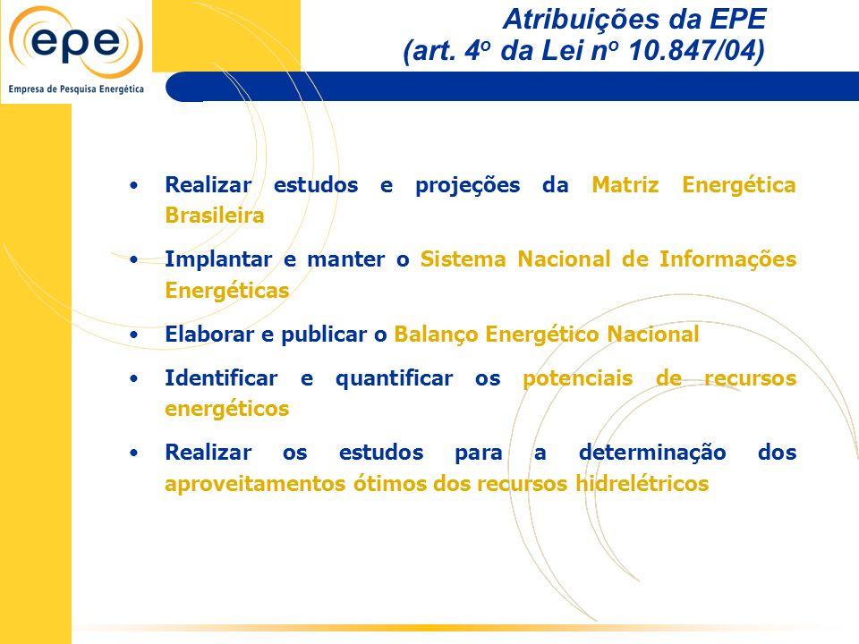 Promover ações para a obtenção do licenciamento ambiental necessário às licitações envolvendo empreendimentos de geração hidrelétrica e de transmissão de energia elétrica Elaborar os estudos necessários para o desenvolvimento dos PLANOS de EXPANSÃO da GERAÇÃO e TRANSMISSÃO de ENERGIA ELÉTRICA de CURTO, MÉDIO e LONGO PRAZOS Promover estudos para dar suporte ao gerenciamento da relação reserva e produção de hidrocarbonetos no Brasil, visando à auto-suficiência sustentável Promover estudos de mercado visando definir cenários de demanda e oferta de petróleo, seus derivados e produtos petroquímicos Atribuições da EPE (art.