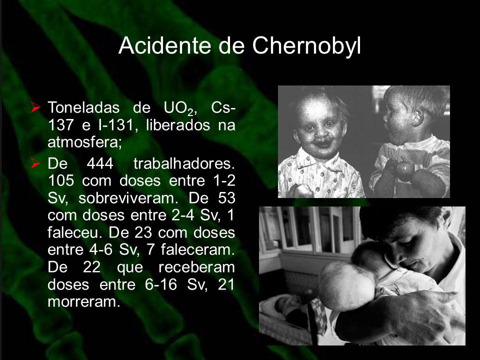 Acidente de Chernobyl Toneladas de UO 2, Cs- 137 e I-131, liberados na atmosfera; De 444 trabalhadores. 105 com doses entre 1-2 Sv, sobreviveram. De 5