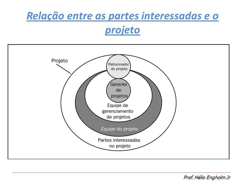 Prof. Hélio Engholm Jr Relação entre as partes interessadas e o projeto