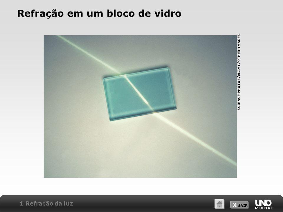 X SAIR Refração em um bloco de vidro SCIENCE PHOTOS/ALAMY/OTHER-IMAGES 1 Refra ç ão da luz