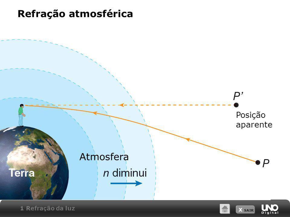 X SAIR Refração atmosférica Atmosfera Posição aparente 1 Refra ç ão da luz