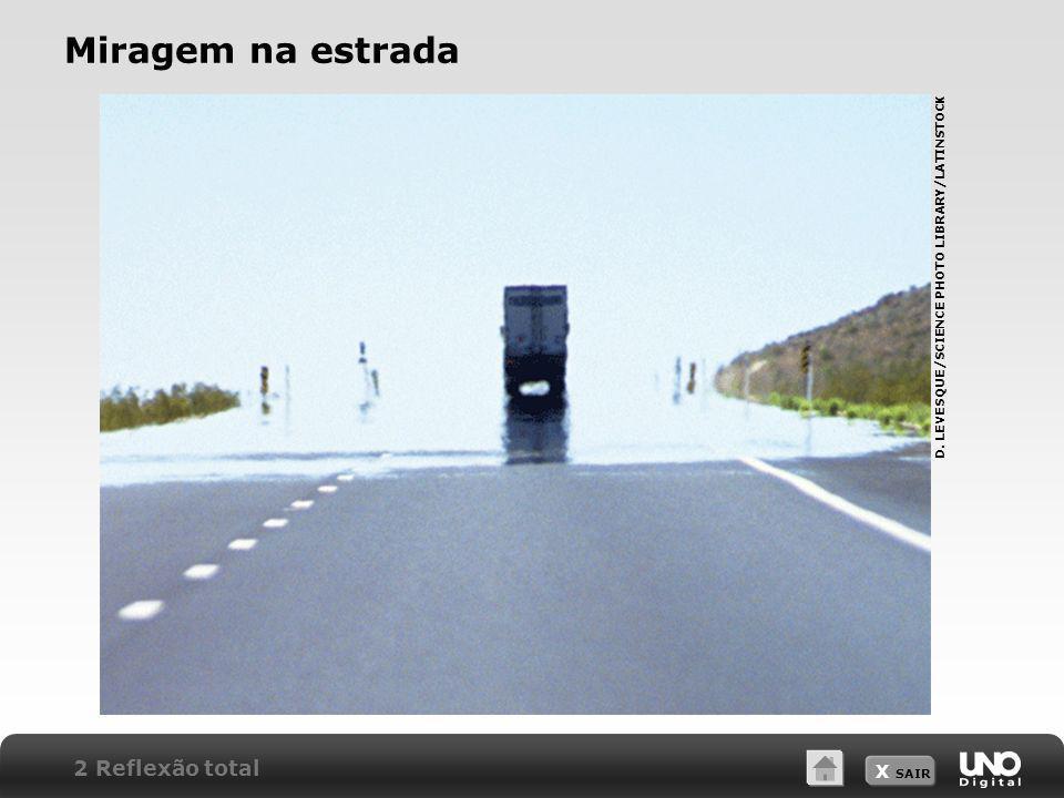 X SAIR Miragem na estrada D. LEVESQUE/SCIENCE PHOTO LIBRARY/LATINSTOCK 2 Reflexão total