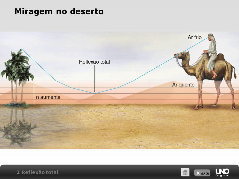 X SAIR Miragem no deserto 2 Reflexão total