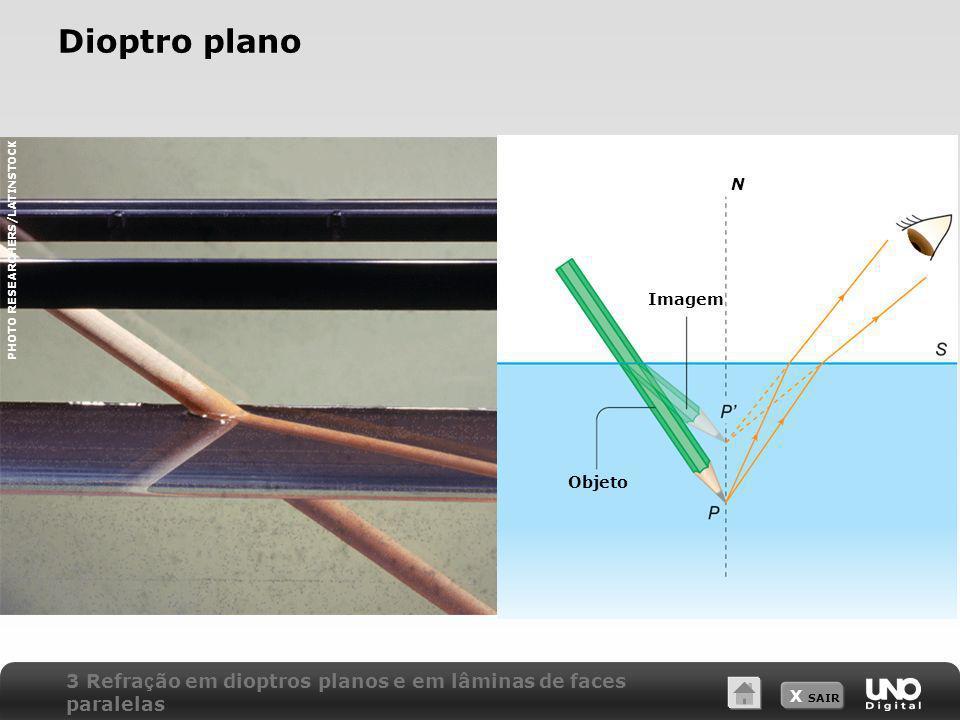 X SAIR Dioptro plano PHOTO RESEARCHERS/LATINSTOCK 3 Refra ç ão em dioptros planos e em lâminas de faces paralelas Imagem Objeto N