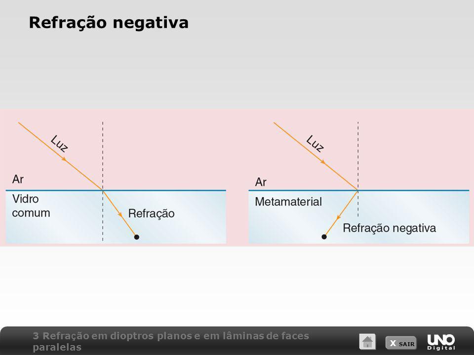 X SAIR Refração negativa 3 Refra ç ão em dioptros planos e em lâminas de faces paralelas