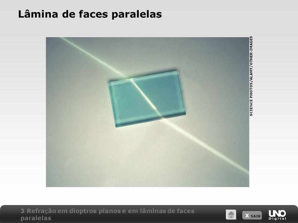 X SAIR Lâmina de faces paralelas SCIENCE PHOTOS/ALAMY/OTHER-IMAGES 3 Refra ç ão em dioptros planos e em lâminas de faces paralelas