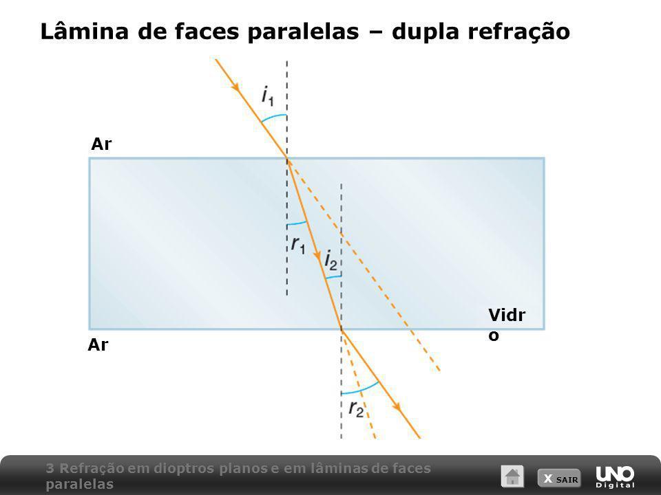 X SAIR Lâmina de faces paralelas – dupla refração Vidr o Ar 3 Refra ç ão em dioptros planos e em lâminas de faces paralelas