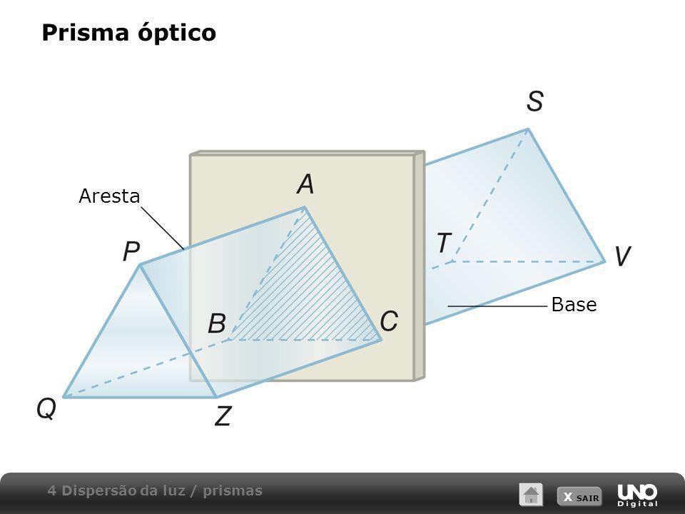 X SAIR Prisma óptico 4 Dispersão da luz / prismas Aresta Base
