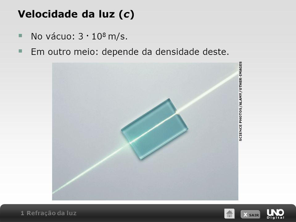 X SAIR Velocidade da luz (c) No vácuo: 3 10 8 m/s. Em outro meio: depende da densidade deste. SCIENCE PHOTOS/ALAMY/OTHER-IMAGES 1 Refra ç ão da luz
